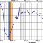 1999 y 2009, dos naves y una conclusión: Agua en la Luna