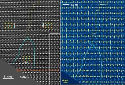 Memorias ferromagnéticas: descubren bucles de flujo sólo predichos teóricamente