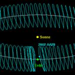 """Las dos """"lunas"""" que orbitaron la Tierra entre 1996 y 2006, y otros bichos raros"""