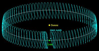 Las dos «lunas» que orbitaron la Tierra entre 1996 y 2006, y otros bichos raros