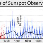 Vídeo de la NASA muestra aumento de actividad solar 2009 vs. 2011