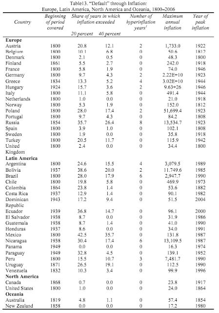 """""""Esta crisis es diferente""""…¿o no?: perspectiva macroeconómica de ocho siglos"""