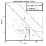 No linealidades de la cóclea permiten al oído humano batir el principio de incertidumbre de Fourier