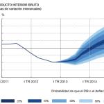El Banco de España y la salida de la recesión de Schrödinger