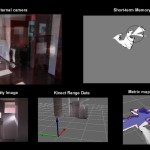 ¿Cómo ve el mundo un robot móvil? (vídeo)