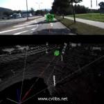 Pasos hacia vehículos que conduzcan solos: percepción