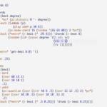 Programar en directo: ¿Un nuevo arte?