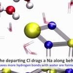 Vídeo: Simulación ab initio de cómo la sal se disuelve en agua