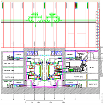The Tokamak, at the bottom of the building (Source: [2])