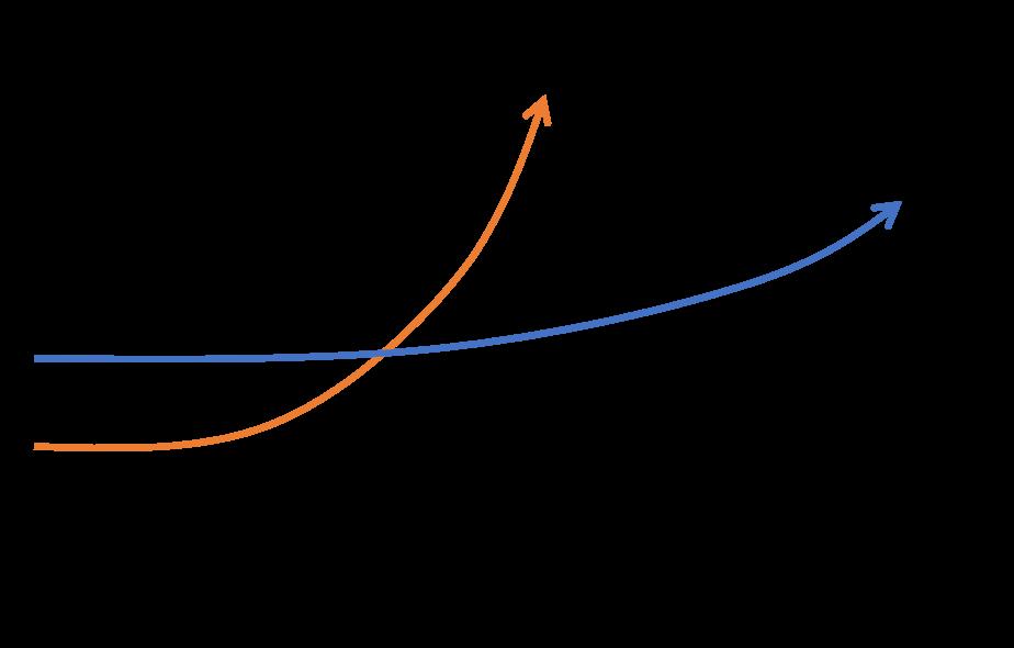 Por fin, estudiado científicamente: ¿se es más eficiente escribiendo en Word o en LaTeX?