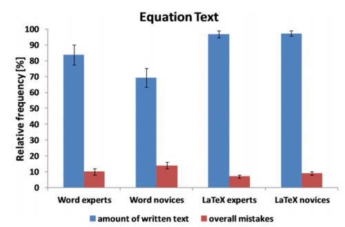 Resultados para textos con muchas ecuaciones