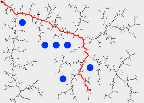 Ejemplo de camino calculado mediante RRT. Los puntos azules son obstáculos, y la trayectoria final es la marcada en rojo. En negro, todas las ramas exploradas de manera aleatoria durante la búsqueda. (Créditos: Nurullah Akkaya)