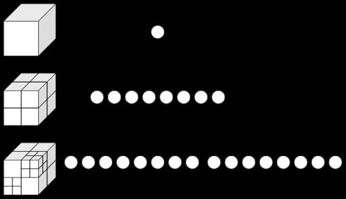 Una imagen vale más que mil palabras para explicar qué es un Octo-Tree (Créditos: Wiki)