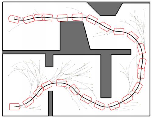 Camino encontrado por una variación del método RRT para llevar el vehículo desde la posición de abajo a la izquierda hasta la esquina superior izquierda. En el artículo enlazamos al código fuente que hemos publicado con la implementación. (Crédito: Blanco et al. 2015, [2]).